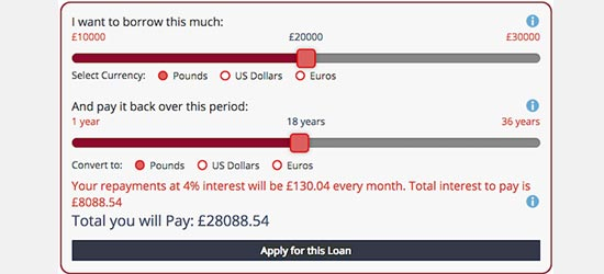 Repayment Calculator and Loan Application Form
